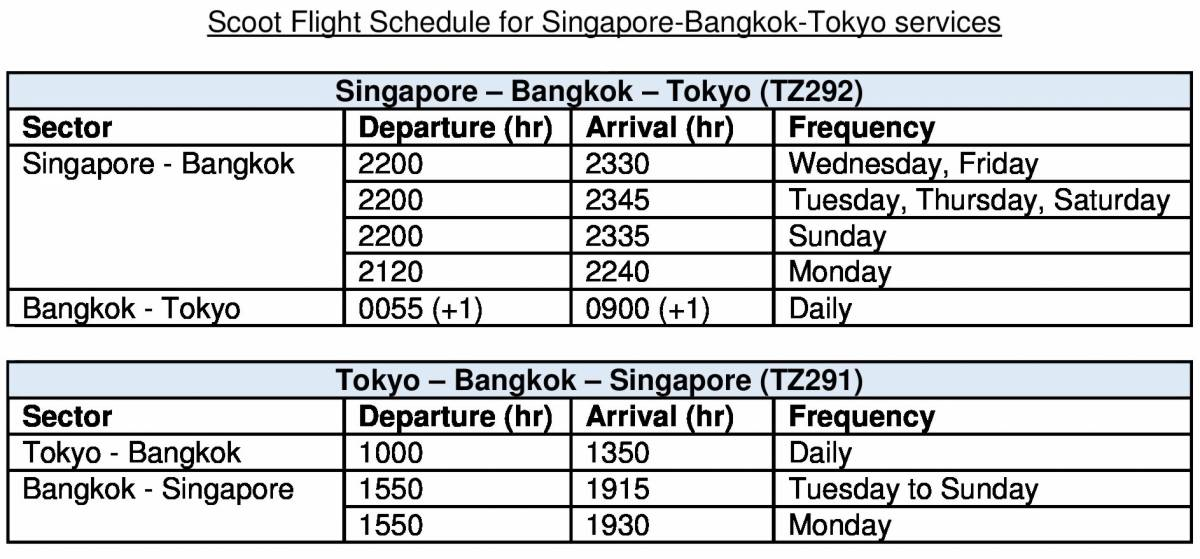 No 'Bahts' about it, Scoot to Tokyo Now!